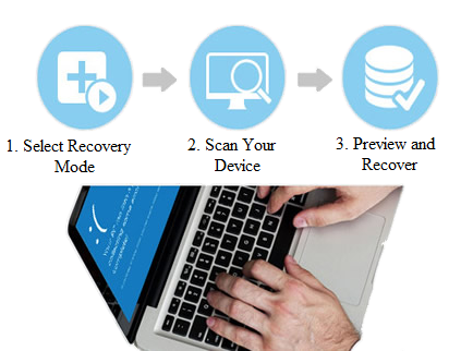 3 Steps to Recover Data